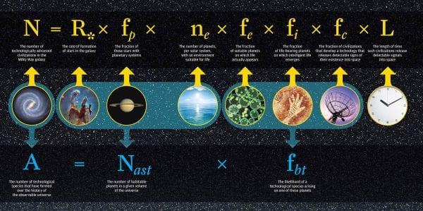 Оригиналната (горе) и изменетата (доле) равенка на Дрејк